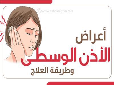 إنفوجراف | أعراض التهاب الأذن الوسطي