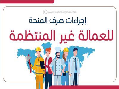 إنفوجراف| إجراءات صرف المنحة للعمالة غير المنتظمة