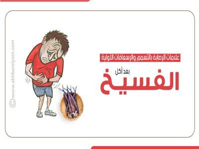 علامات الإصابة بالتسمم بعد أكل الفسيـخ