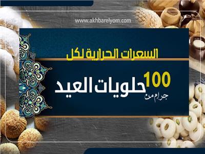 إنفوجراف| السعرات الحرارية لكل ١٠٠ جرام من حلويات العيد