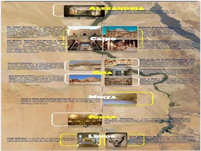 الترويج إلى المقاصد السياحية الثقافية في مصر