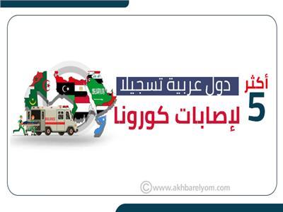 إنفوجراف| أكثر 5 دول عربية تسجيلًا لإصابات كورونا