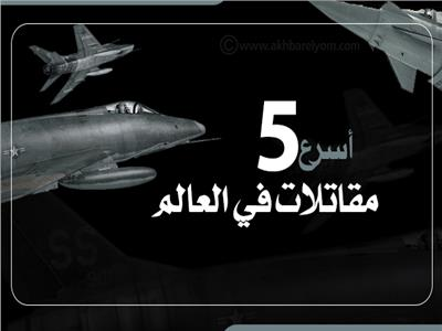 إنفوجراف | أسرع 5 مقاتلات في العالم