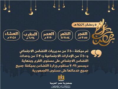 امساكية شهر رمضان من وزارة التضامن