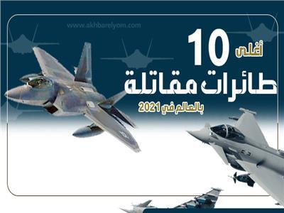 إنفوجراف   أغلى 10 طائرات مقاتلة بالعالم في 2021