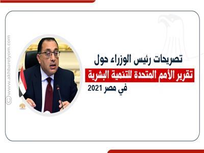 تقرير الأمم المتحدة للتنمية البشرية في مصر