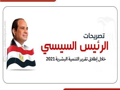 تصريحات الرئيس بمؤتمر الأمم المتحدة للتنمية البشرية في مصر 2021