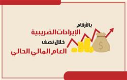 إنفوجراف   زيادة الإيرادات الضريبية بنسبة 62 %