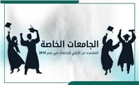 إنفوجراف | الجامعات الخاصة المعتمده من الأعلى للجامعات في مصر 2018