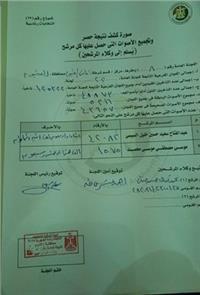 السيسى يكتسح نتائج الانتخابات في 3 مراكز بالفيوم