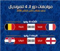 روسيا 2018 : تعرف على مواعيد مباريات قبل النهائي والقنوات الناقلة
