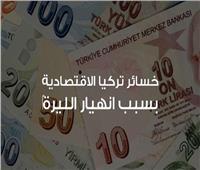 فيديوجراف| خسائر تركيا الاقتصادية بسبب انهيار «الليرة»