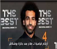 فيديوجراف| 4 أرقام قياسية لـ«صلاح» بعد جائزة بوشكاش