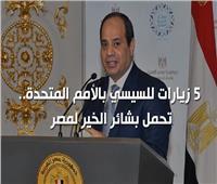 فيديوجراف| زيارات الرئيس السيسي إلى الأمم المتحدة.. تحمل بشائر الخير لمصر