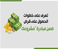 إنفوجراف| تعرف على خطوات الحصول على قرض ضمن مبادرة «مشروعك»