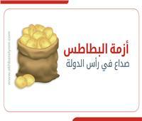 انفوجراف| أزمة البطاطس «صداع في رأس الدولة».. و«كلنا واحد» تواجه الجشع