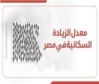 إنفوجراف| «مولود كل 15 ثانية ومصر الـ13 عالميا».. معدلات الزيادة السكانية