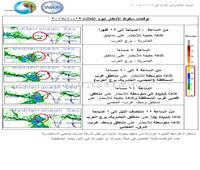 محافظ الإسكندرية يعلن الطوارئ مع توقعات التنبؤ بالأمطار
