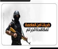 إنفوجراف|ضربات أمن العاصمة لمكافحة الجرائم