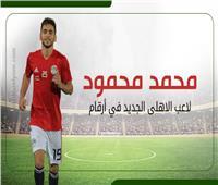 إنفوجراف| محمد محمود لاعب الأهلي الجديد في أرقام