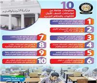 «الوزراء»: النظام الجديد يتيح لطلاب الثانوي دخول الامتحان بالكتب