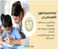 «وزارة التعليم» تنشر أهداف تطوير المنظومة