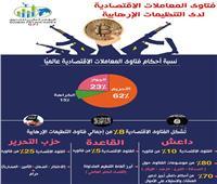 المؤشر العالمي للفتوى: الفتاوى الاقتصادية أهم مصادر تمويل التنظيمات الإرهابية