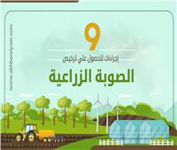«الصوب الزراعية» مستقبل إنتاج الغذاء.. تعرف على إجراءات إنشائها
