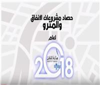 فيديوجراف| حصاد وزارة النقل في 2018