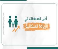 إنفوجراف| تعرف على أعلى المحافظات في الزيادة السكانية