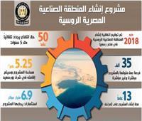إنفوجراف.. تفاصيل إنشاء المنطقة الصناعية المصرية الروسية