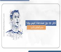 انفوجراف| بينها مصر.. تعرف على أكثر10 دول استخدامًا لـ«فيسبوك»