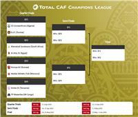 تعرف على طريق الأهلي إلى نهائي دوري أبطال أفريقيا