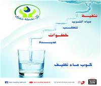 انطلاق الحملة القومية لترشيد استهلاك المياه بمحافظات القناة