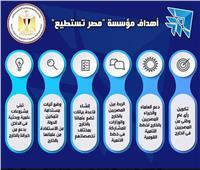 بالإنفوجراف.. الهجرة تعلن أهداف مؤسسة «مصر تستطيع»