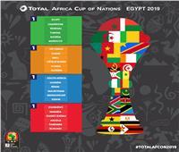 مستندات| كيف تم تصنيف المنتخبات قبل قرعة أمم إفريقيا 2019؟