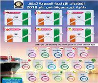 إنفوجراف..الصادرات الزراعية المصرية تحقق طفرة غير مسبوقة في عام 2018