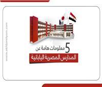 إنفوجراف | 5 معلومات هامة عن المدارس المصرية اليابانية