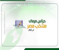 إنفوجراف | حراس مرمى منتخب مصر في أرقام