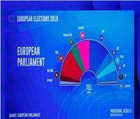 الانتخابات الأوروبية|اكتساح اليمين في فرنسا واليونان وحزب «بريكسيت» ببريطانيا