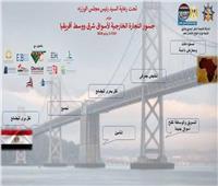 انطلاق مؤتمر «جسور التجارة الخارجية لأسواقأفريقيا».. الثلاثاء المقبل