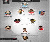 أمم إفريقيا 2019| مفاجآت في تشكيل منتخب مصر لمواجهة جنوب أفريقيا