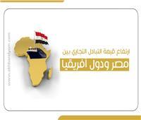 إنفوجراف| ارتفاع قيمة التبادل التجاري بين مصر ودول أفريقيا لـ6.9 مليار دولار