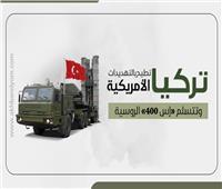 إنفوجراف| تركيا تطيح بالتهديدات الأمريكية وتتسلم «إس 400» الروسية