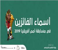 ننشر أسماء الفائزين في مسابقة أمم إفريقيا 2019