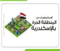 إنفوجراف| بعد زيارة رئيس الوزراء.. أهم المعلومات عن المنطقة الحرة بالإسكندرية