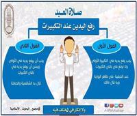عيد الأضحى 2019| طريقة رفع اليدين عند التكبيرات في صلاة العيد