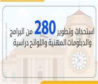 إنفوجراف | استحداث وتطوير 280 من البرامج والدبلومات المهنية واللوائح دراسية