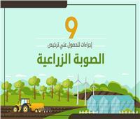 إنفوجراف| إجراءات الحصول على تراخيص الصوب الزراعية