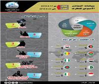 مرصد الإفتاء: 47% من أنماط العمليات الإرهابية بسبب تفجير عبوات ناسفة